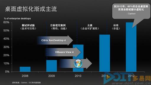 思杰:世界虚拟化元年始于足下暖暖环游攻略桌面安卓版图片