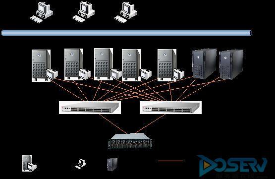 宝德存储引领三网融合 创广电新发展