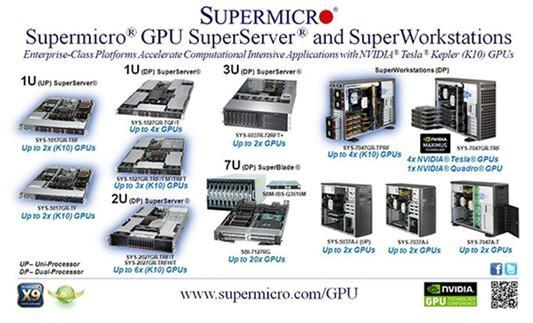 超微GTC大会展示Kepler GPU 解决方案
