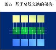8077051 - 漫谈高端存储阵列架构