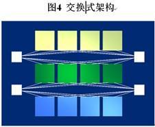 8444481 - 漫谈高端存储阵列架构